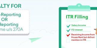 Penalties for false ITR claim