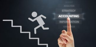 What All You Must Know About Basic Accounting Terms